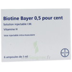 BIOTINE BAYER 0,5 POUR CENT, solution injectable I.M. à Eysines