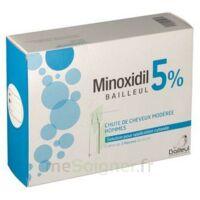 MINOXIDIL BAILLEUL 5 % Solution pour application cutanée 3 Fl/60ml à Eysines